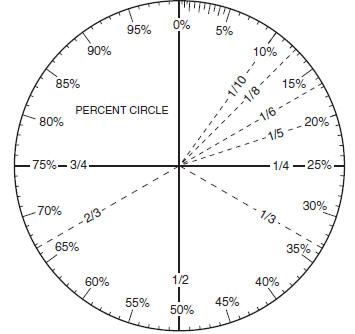642860 likewise Fraction circles together with Blank Bar Graph Template coloring Page Alma The Younger further Graph Paper likewise Graphpaper. on blank bar graph