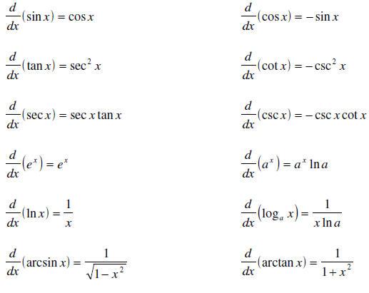 differentiation formulas - photo #25
