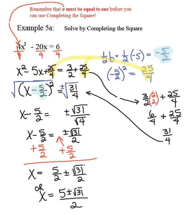 Completing The Square Examples Gallery Example Cover Letter For Resume