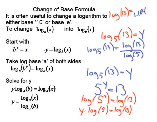 And logarithmic equations 43 laws of logarithms publicscrutiny Image collections