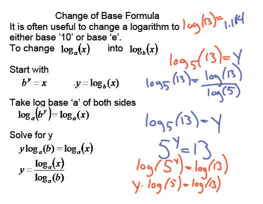 Image Gallery Logarithmic Formula