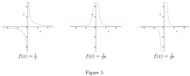 Negative Exponent Graphing