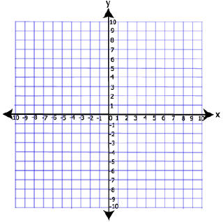 how to find y coordinate of hole
