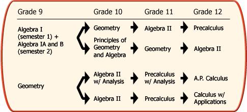 pre algebra definitions open algebraic expression